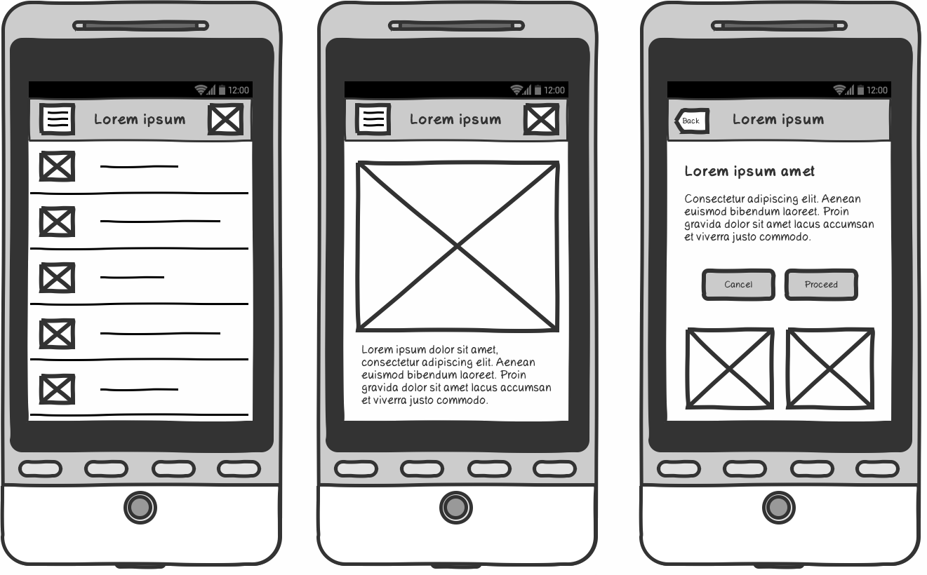 Wireframe, prototypes