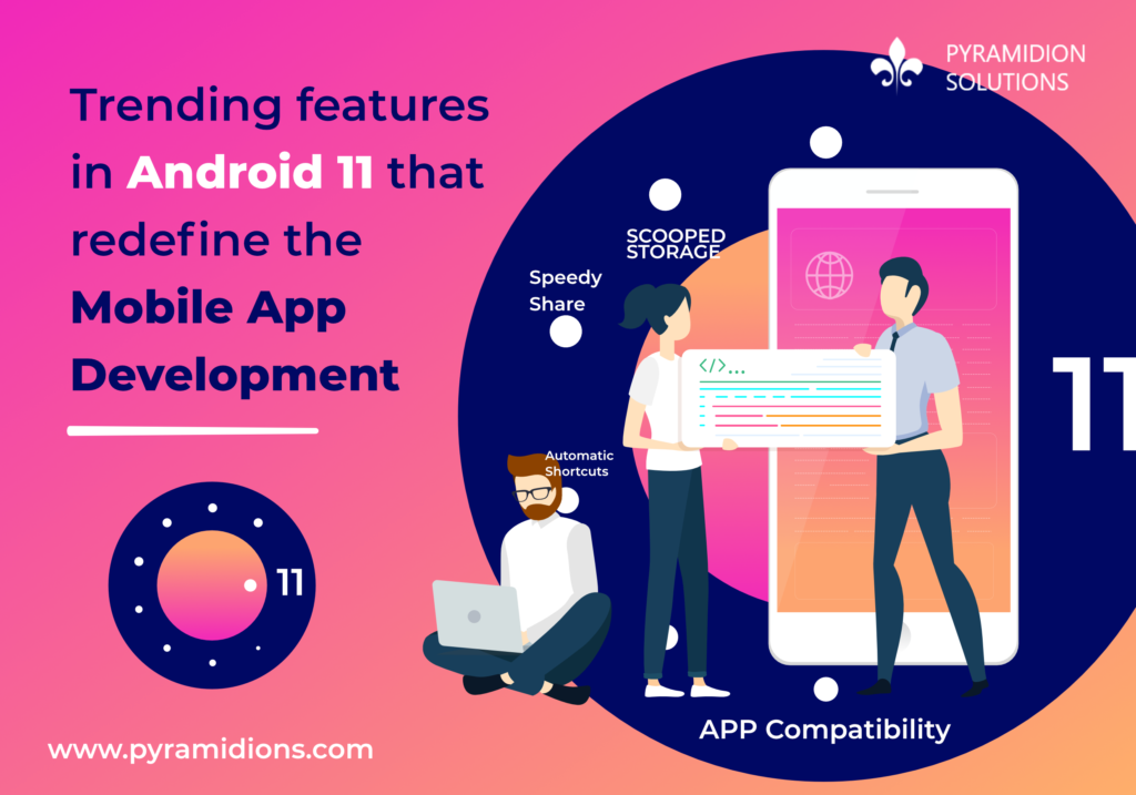 Trending features in Android 11 that redefine the Mobile App Development