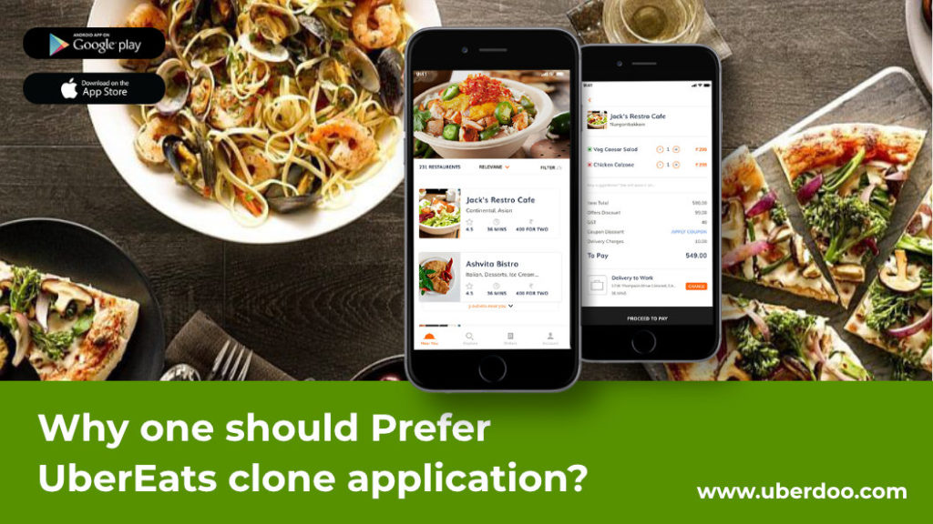 Why one should prefer UberEats clone application?